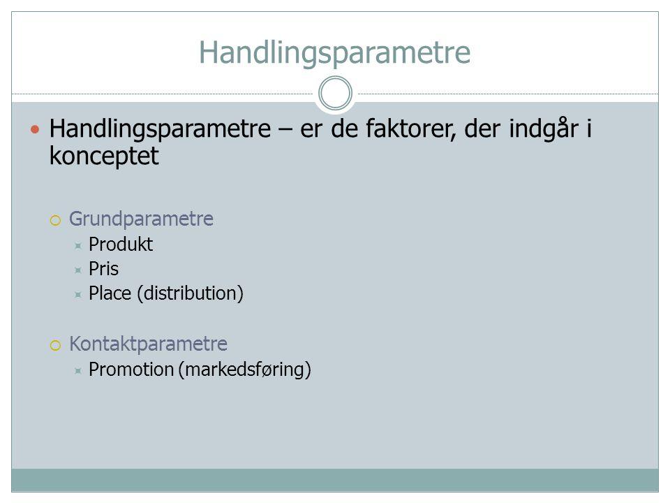 Handlingsparametre Handlingsparametre – er de faktorer, der indgår i konceptet. Grundparametre. Produkt.
