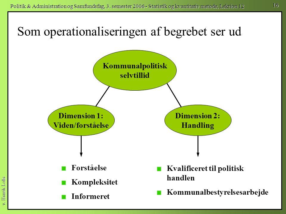 Som operationaliseringen af begrebet ser ud