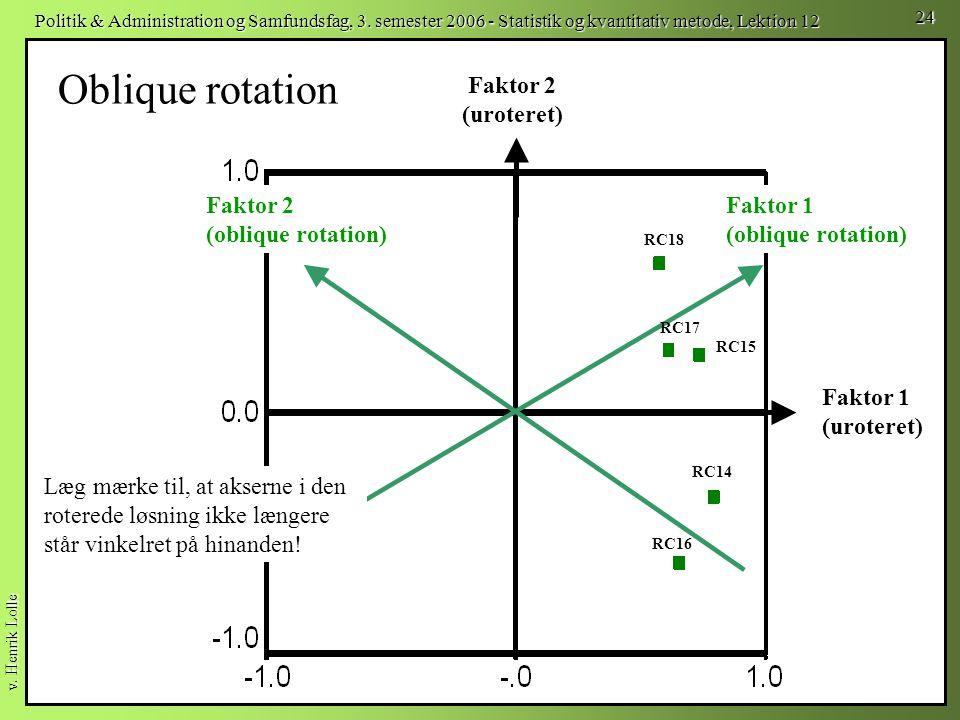 Oblique rotation Faktor 2 (uroteret) Faktor 2 (oblique rotation)