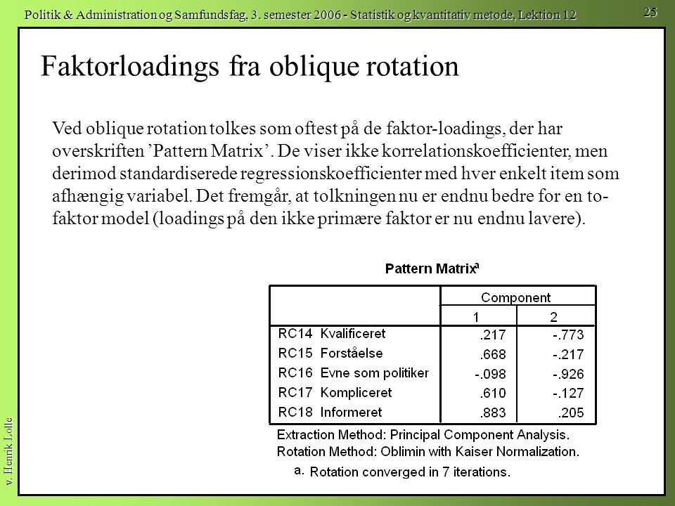 Faktorloadings fra oblique rotation