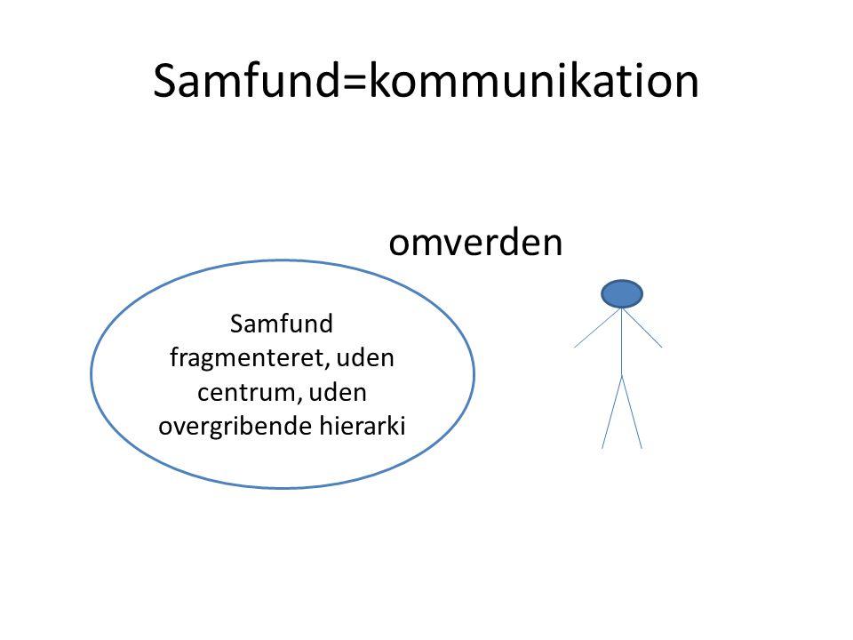 Samfund=kommunikation