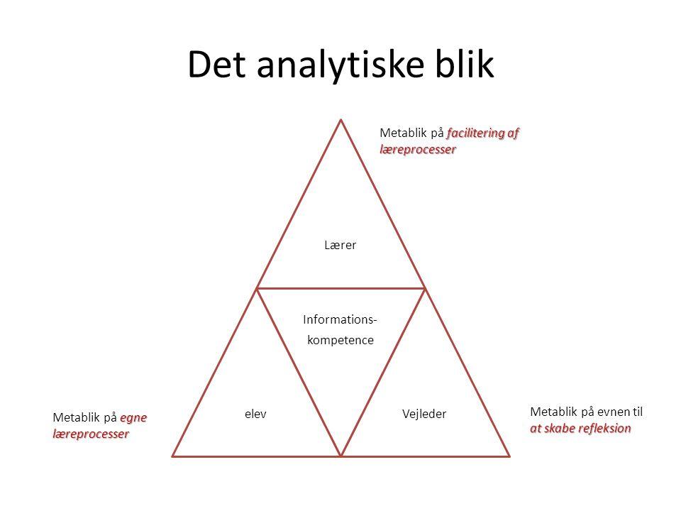 Det analytiske blik Metablik på facilitering af læreprocesser