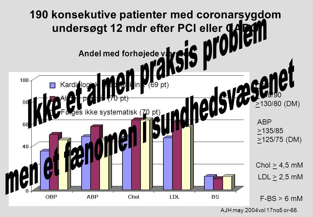 Ikke et almen praksis problem men et fænomen i sundhedsvæsenet