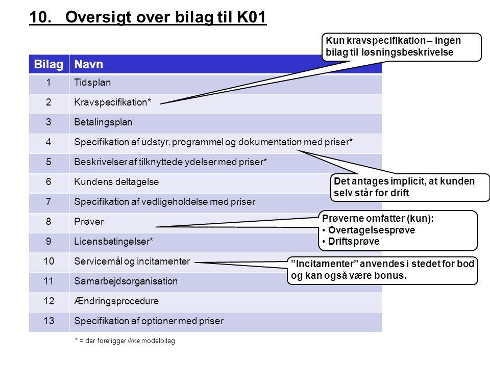 10. Oversigt over bilag til K01