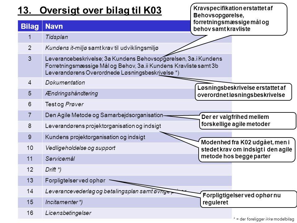 13. Oversigt over bilag til K03
