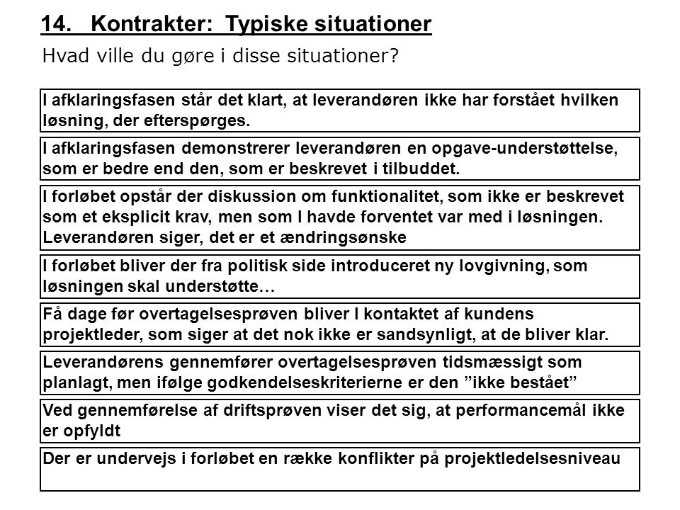 14. Kontrakter: Typiske situationer