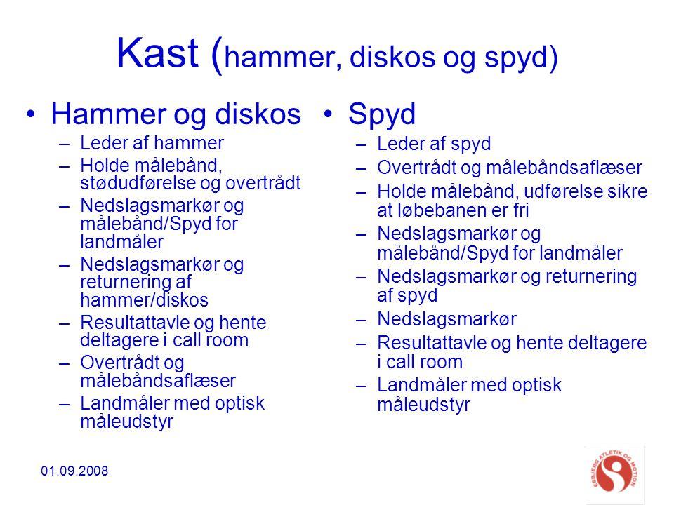 Kast (hammer, diskos og spyd)