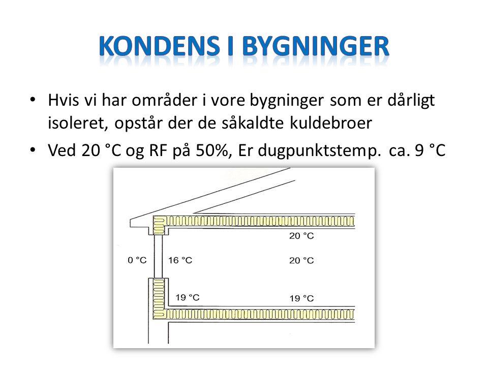 Kondens i bygninger Hvis vi har områder i vore bygninger som er dårligt isoleret, opstår der de såkaldte kuldebroer.