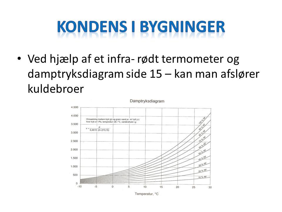 Kondens i bygninger Ved hjælp af et infra- rødt termometer og damptryksdiagram side 15 – kan man afslører kuldebroer.