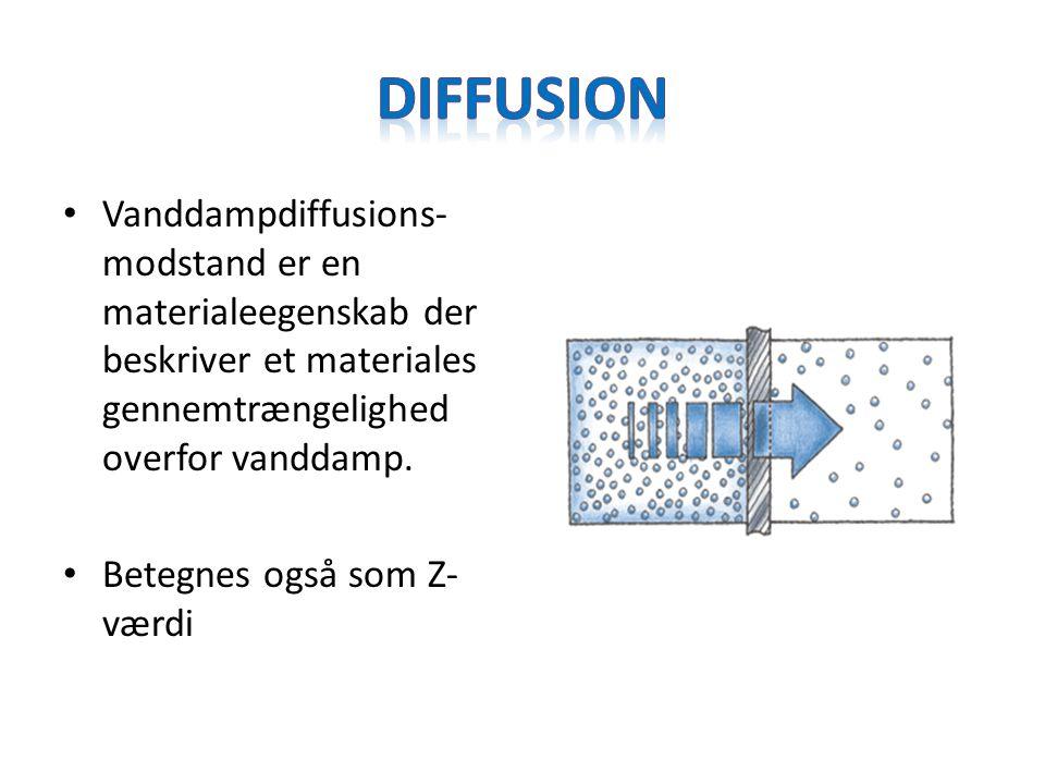 Diffusion Vanddampdiffusions-modstand er en materialeegenskab der beskriver et materiales gennemtrængelighed overfor vanddamp.
