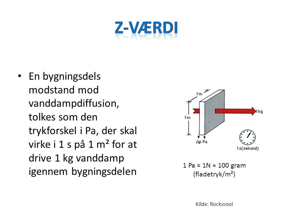 1 Pa = 1N ≈ 100 gram (fladetryk/m²)