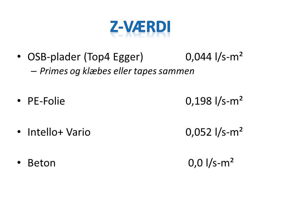 Z-Værdi OSB-plader (Top4 Egger) 0,044 l/s-m² PE-Folie 0,198 l/s-m²