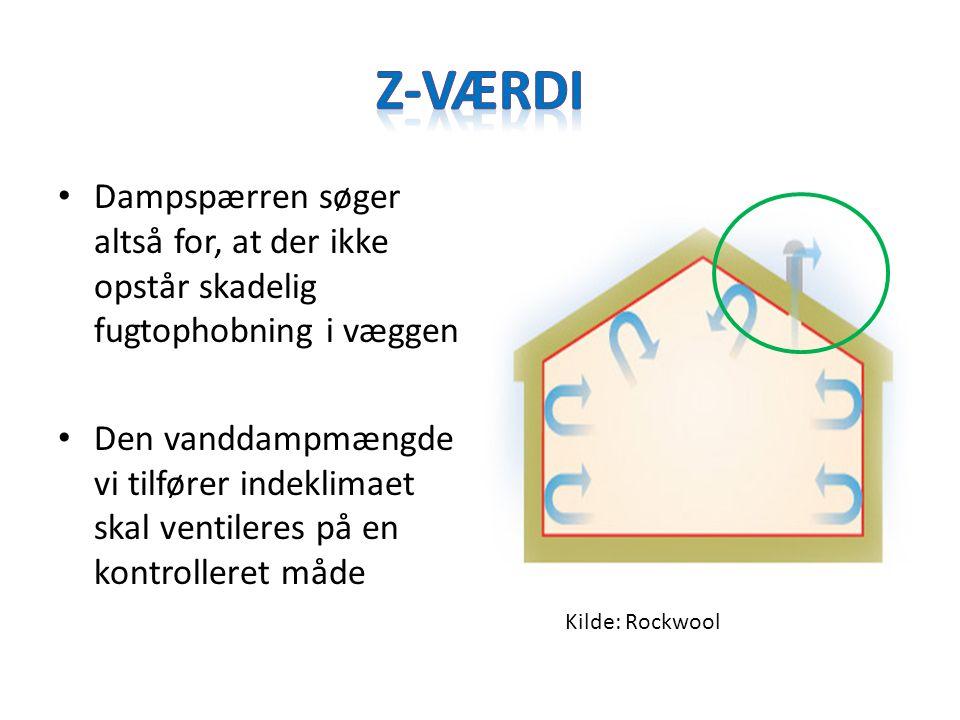 Z-Værdi Dampspærren søger altså for, at der ikke opstår skadelig fugtophobning i væggen.