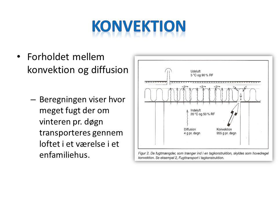 Konvektion Forholdet mellem konvektion og diffusion