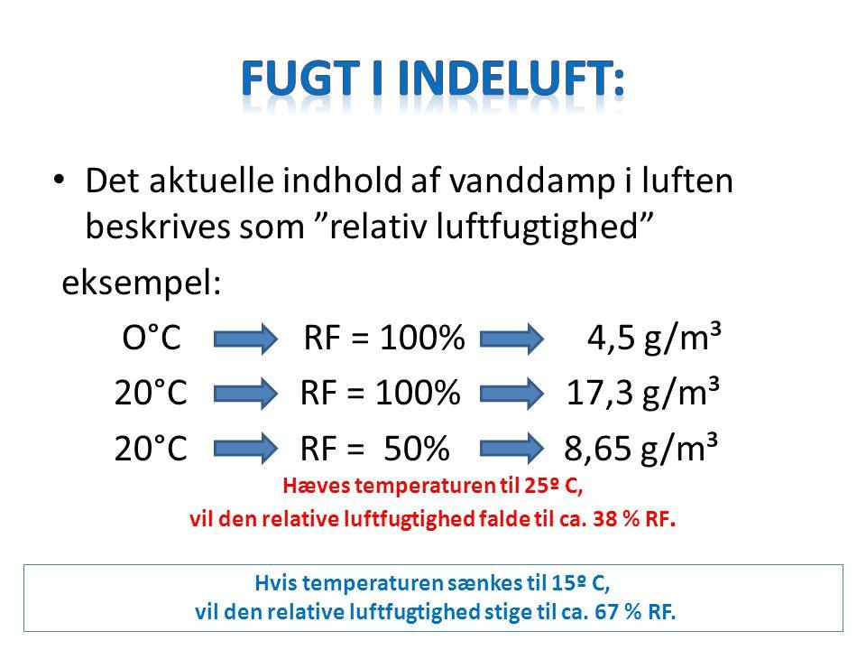 Fugt i indeluft: Det aktuelle indhold af vanddamp i luften beskrives som relativ luftfugtighed eksempel:
