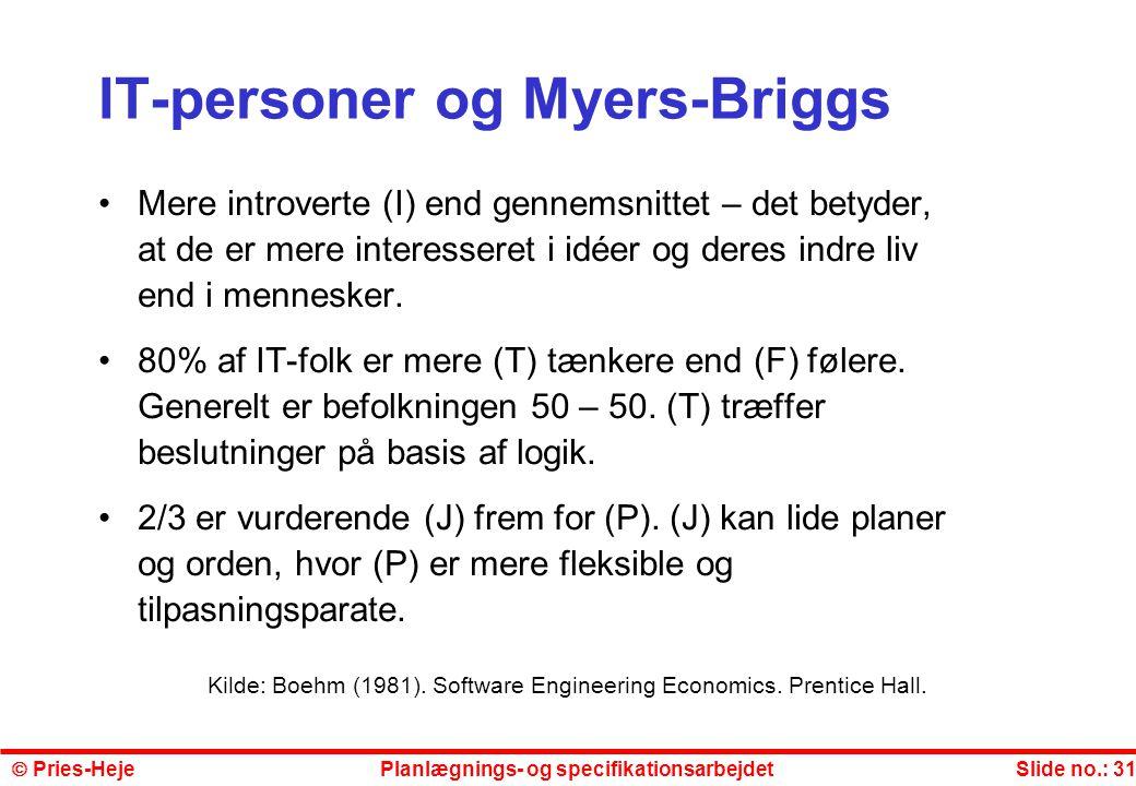 IT-personer og Myers-Briggs