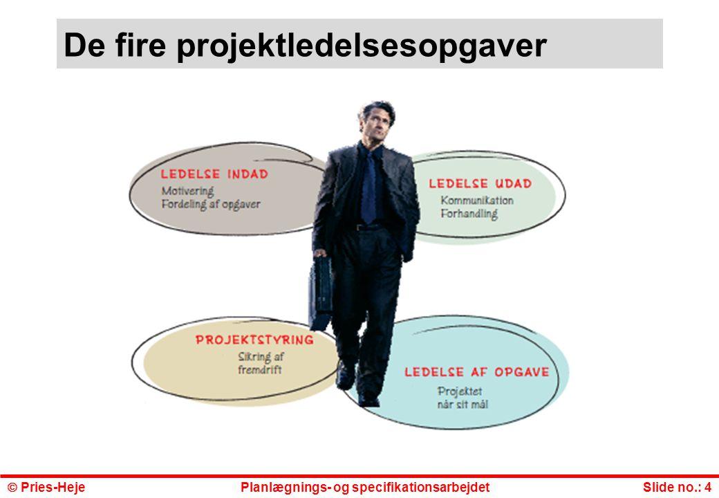 De fire projektledelsesopgaver
