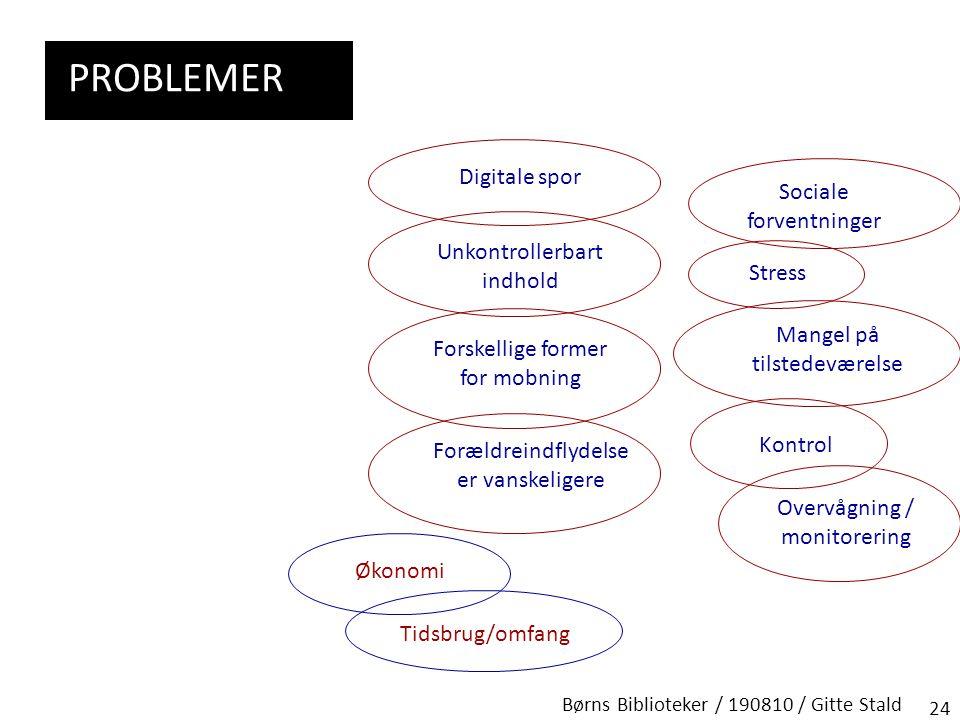 problemer Digitale spor Sociale forventninger Unkontrollerbart indhold