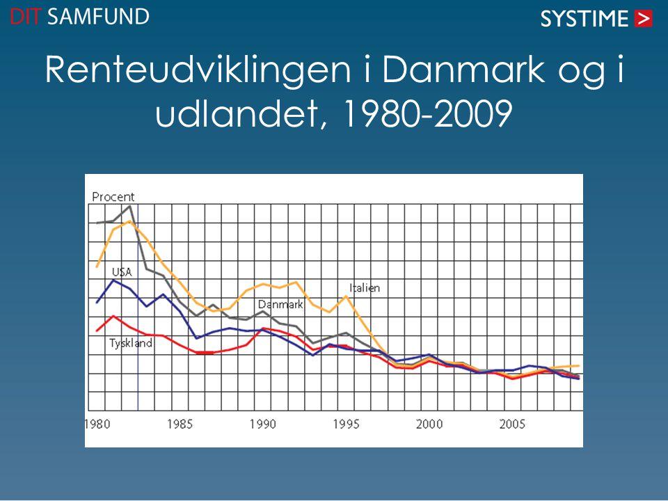 Renteudviklingen i Danmark og i udlandet, 1980-2009