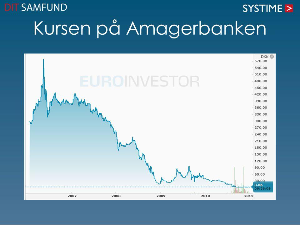 Kursen på Amagerbanken