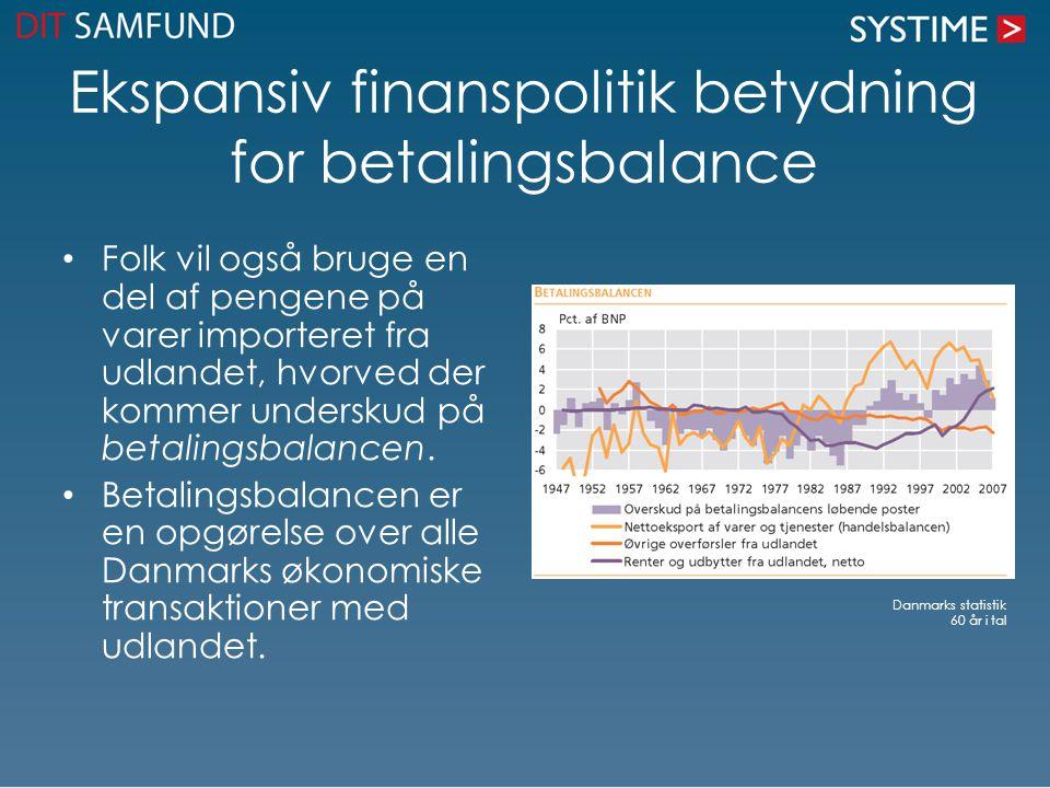 Ekspansiv finanspolitik betydning for betalingsbalance
