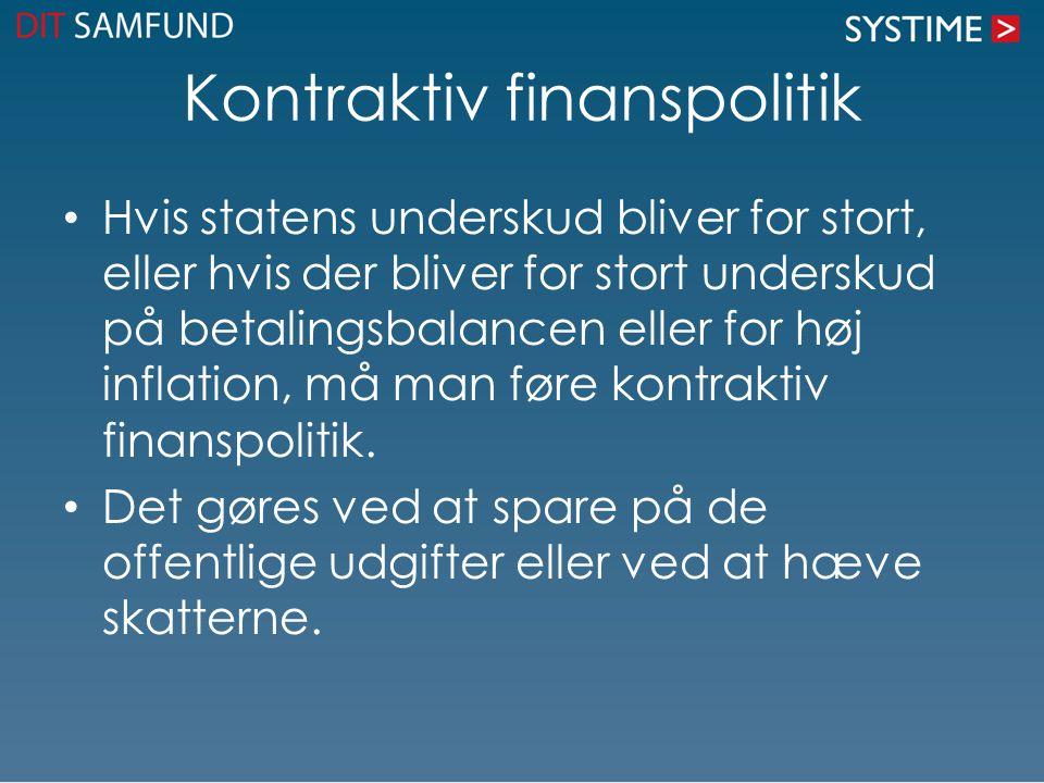 Kontraktiv finanspolitik