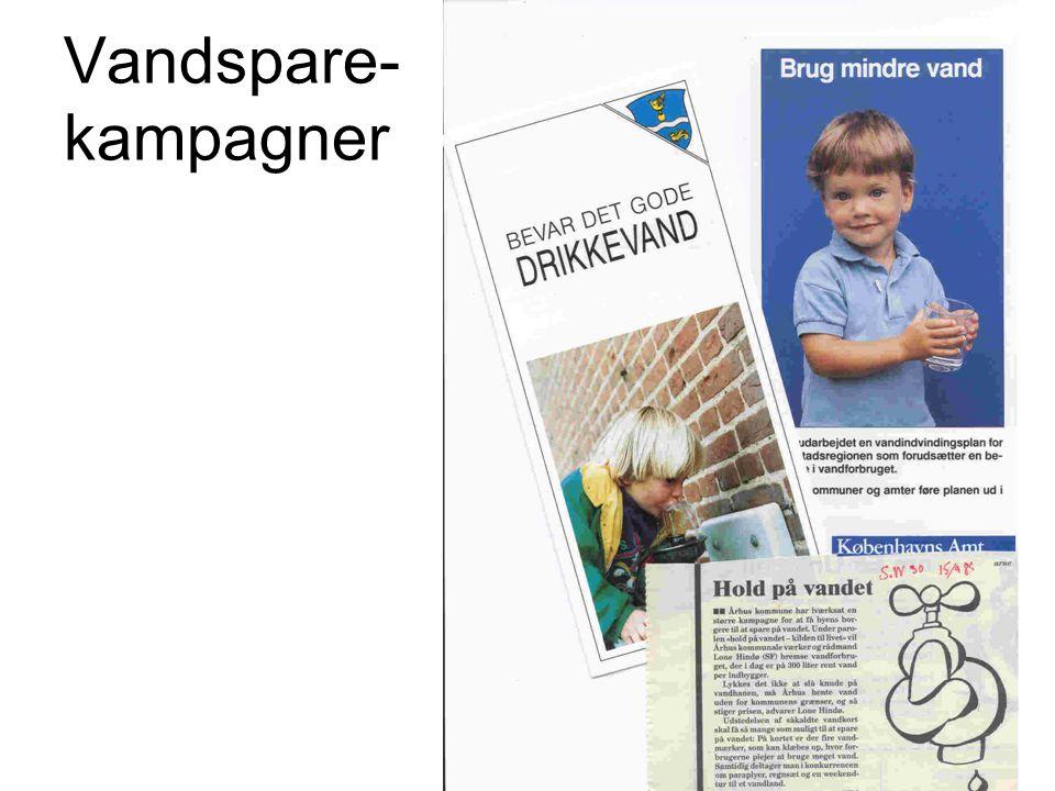 Vandspare- kampagner