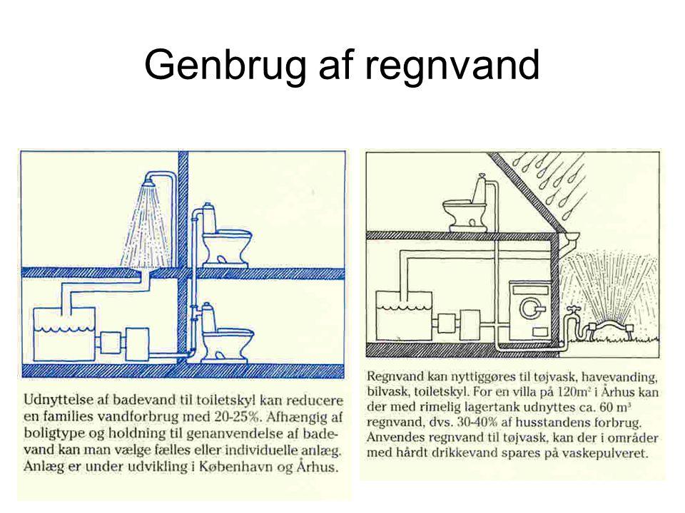 Genbrug af regnvand Kilde .