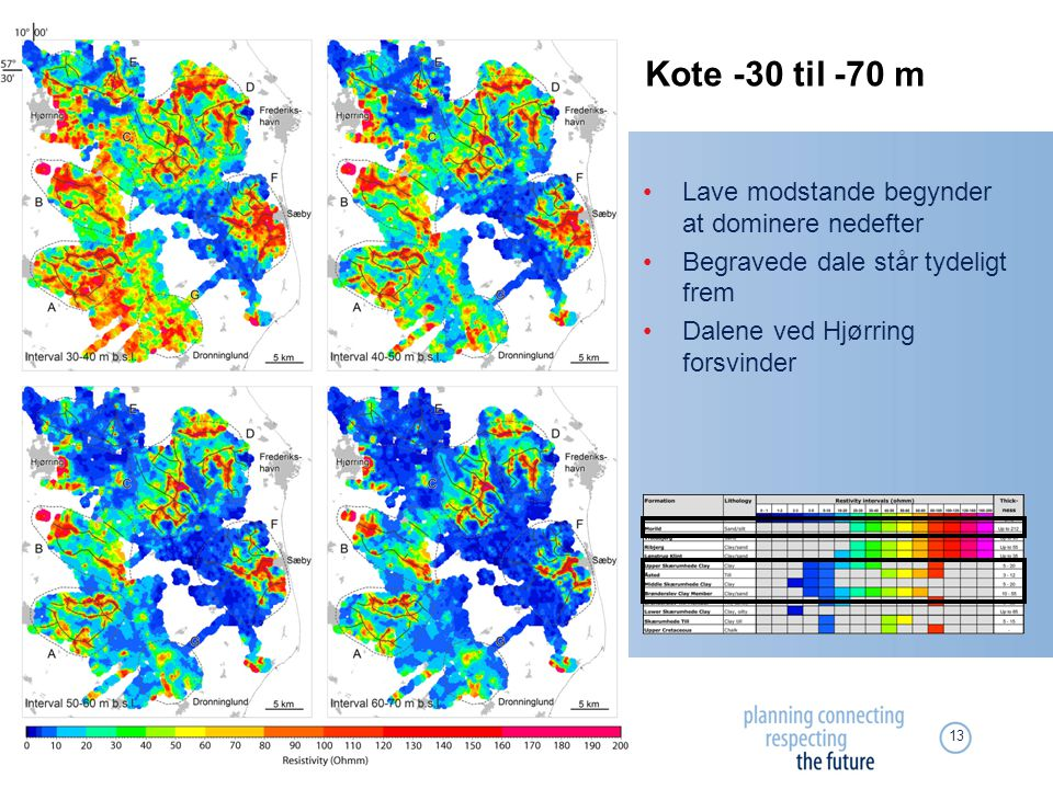 Kote -30 til -70 m Lave modstande begynder at dominere nedefter