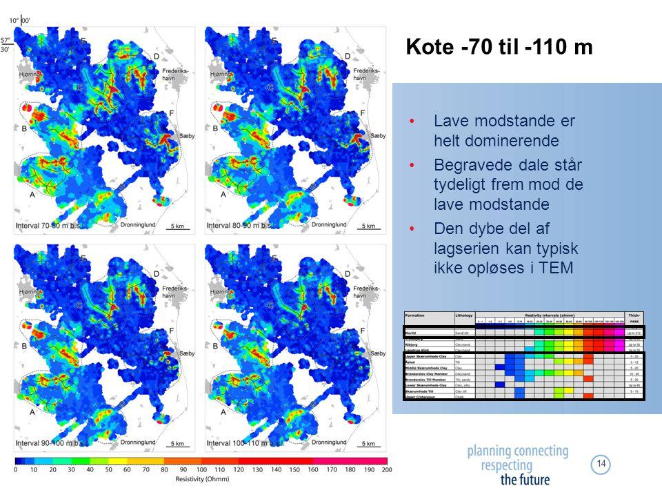 Kote -70 til -110 m Lave modstande er helt dominerende