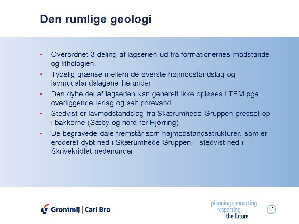 Den rumlige geologi Overordnet 3-deling af lagserien ud fra formationernes modstande og lithologien.