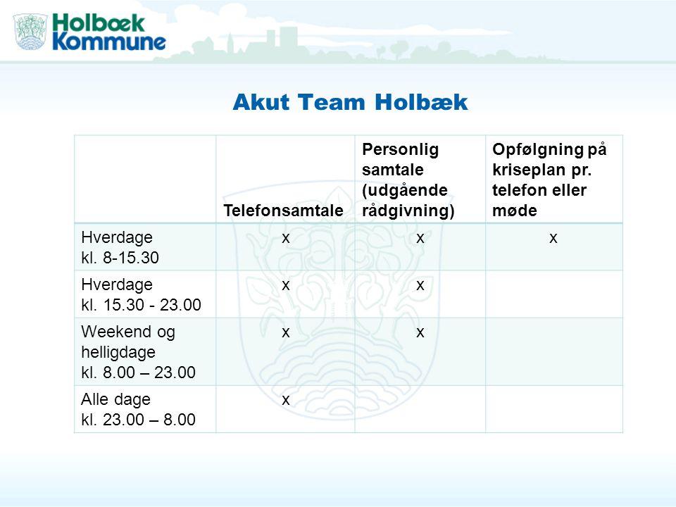 Akut Team Holbæk Telefonsamtale
