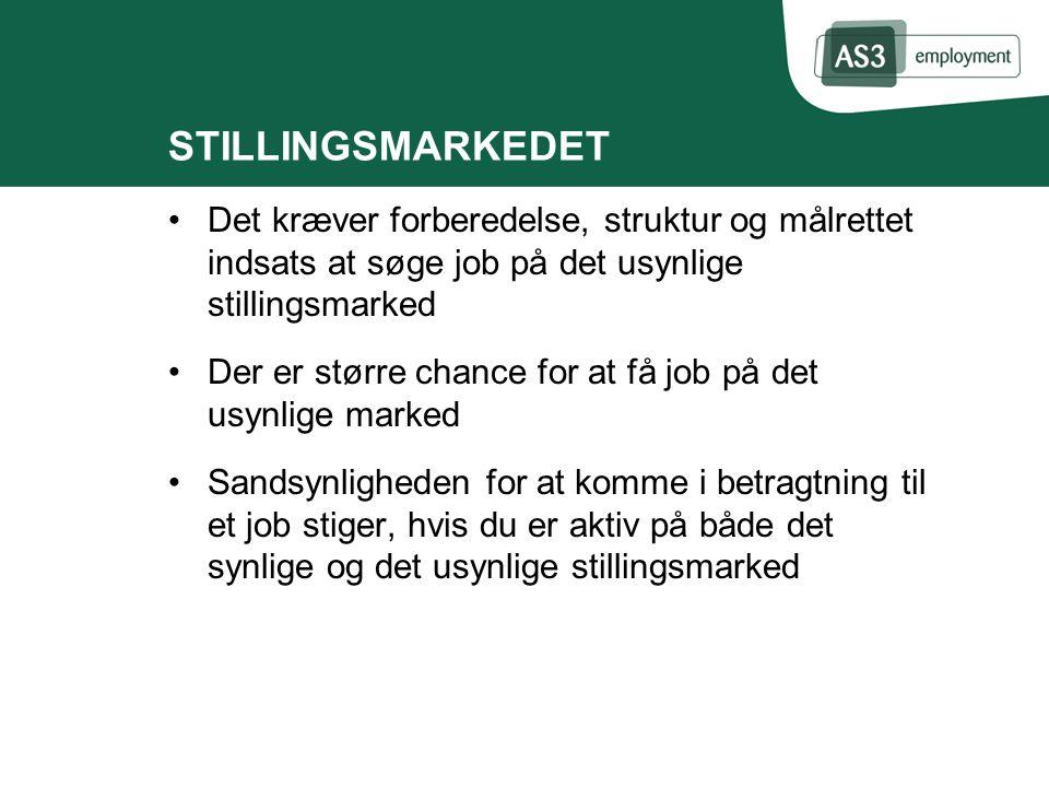STILLINGSMARKEDET Det kræver forberedelse, struktur og målrettet indsats at søge job på det usynlige stillingsmarked.