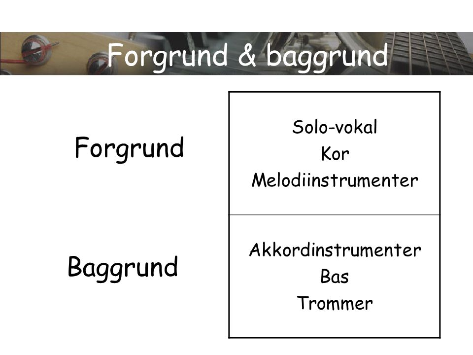 Forgrund & baggrund Forgrund Baggrund Solo-vokal Kor