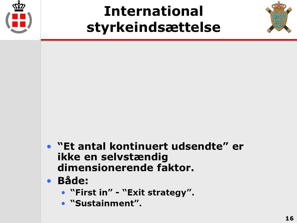 International styrkeindsættelse