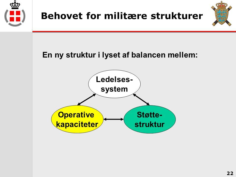 Behovet for militære strukturer