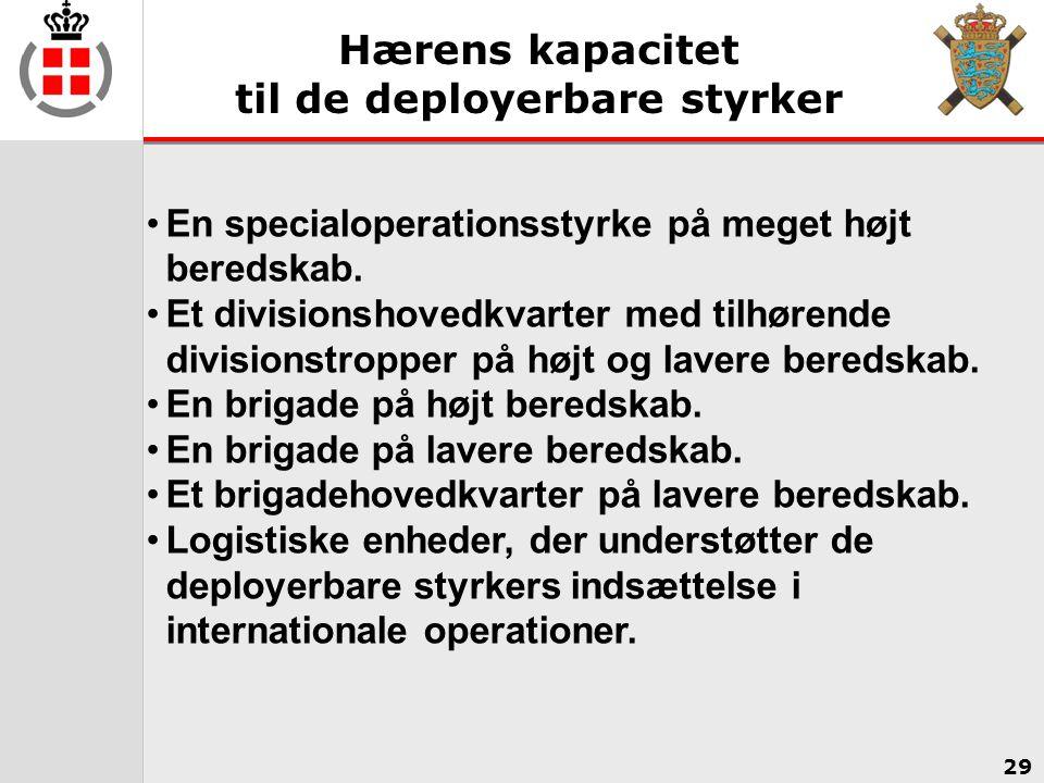 Hærens kapacitet til de deployerbare styrker