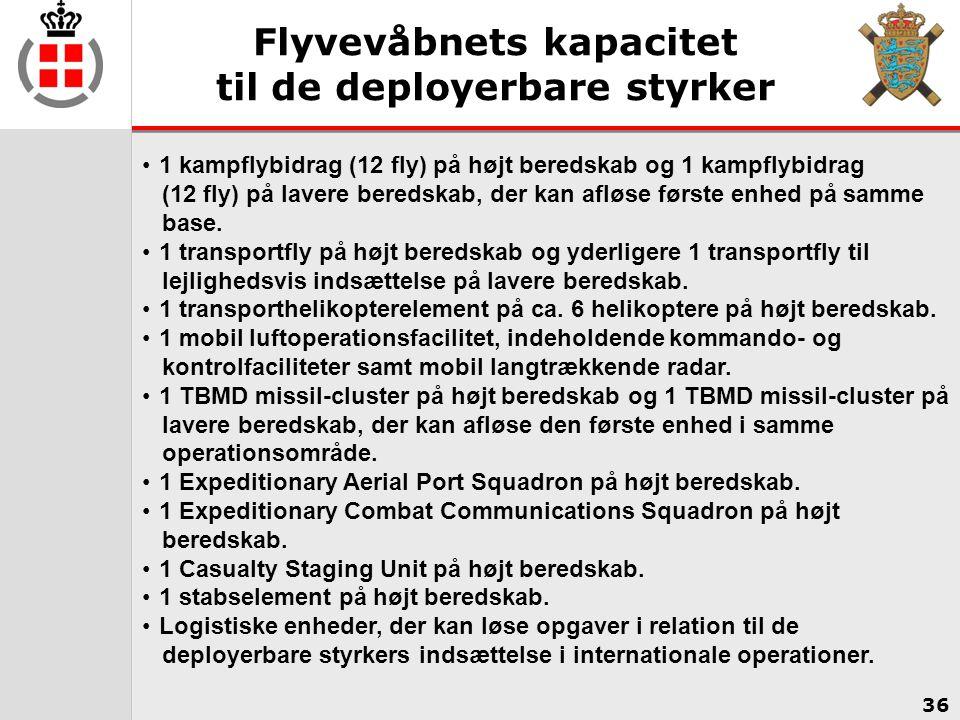 Flyvevåbnets kapacitet til de deployerbare styrker