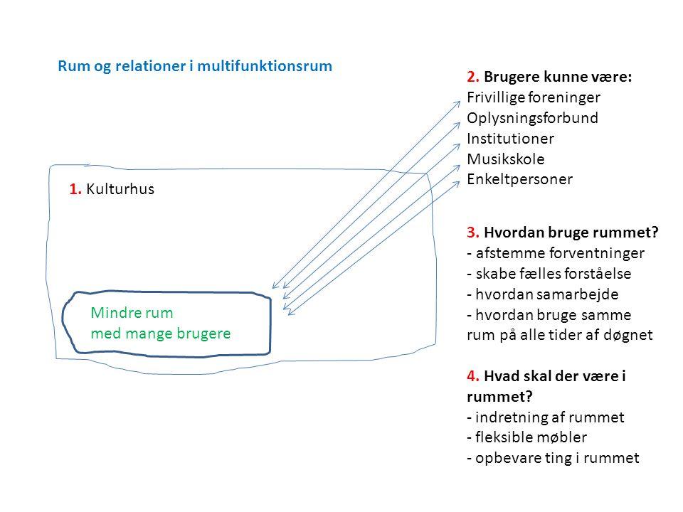 Rum og relationer i multifunktionsrum