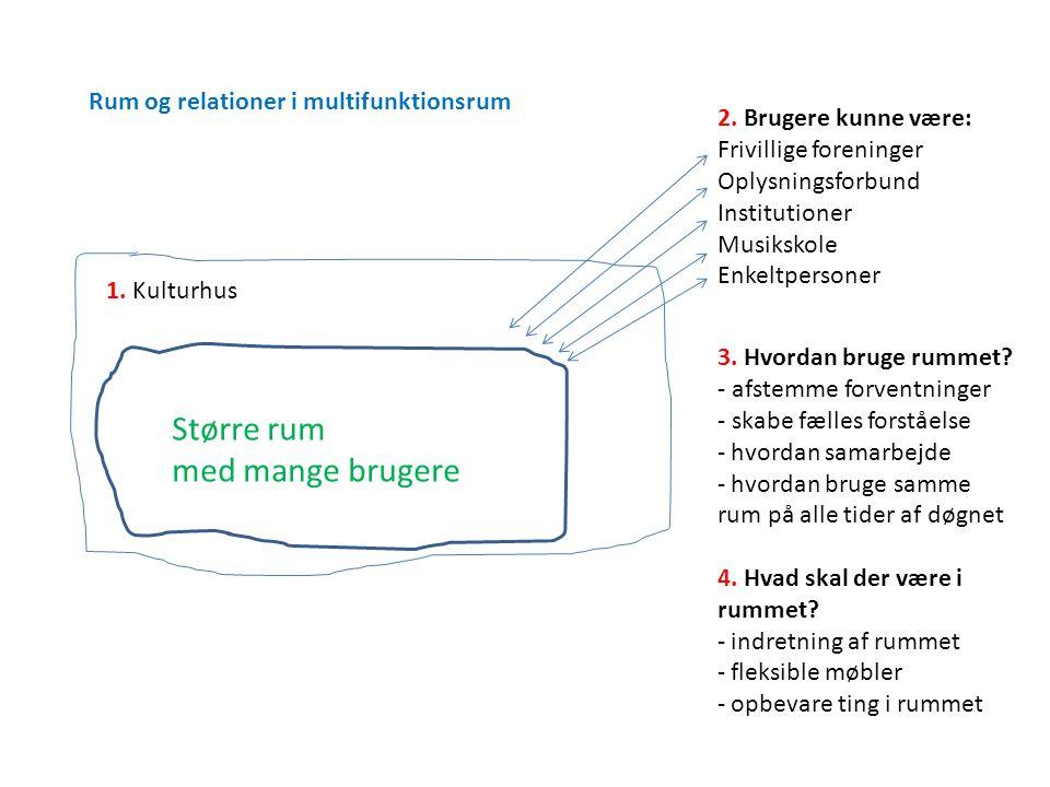 Større rum med mange brugere Rum og relationer i multifunktionsrum