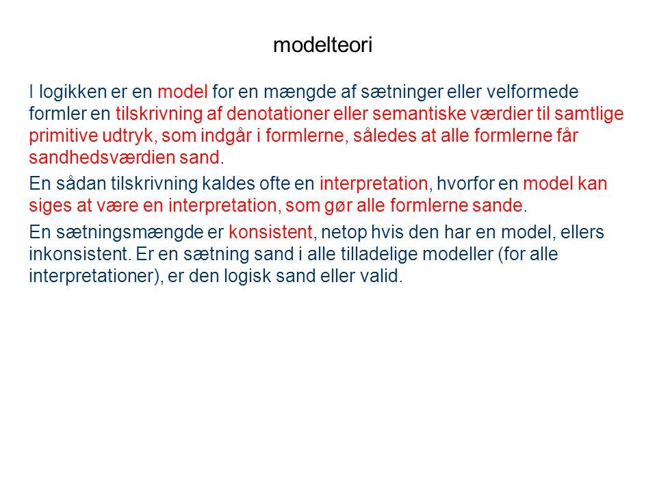 modelteori