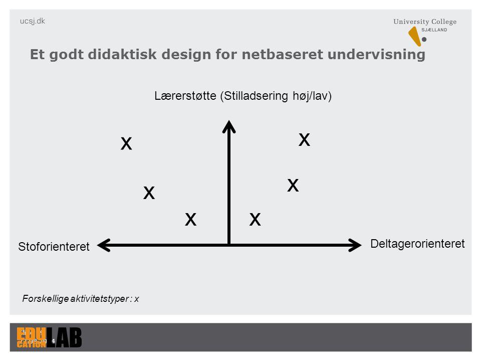 Et godt didaktisk design for netbaseret undervisning