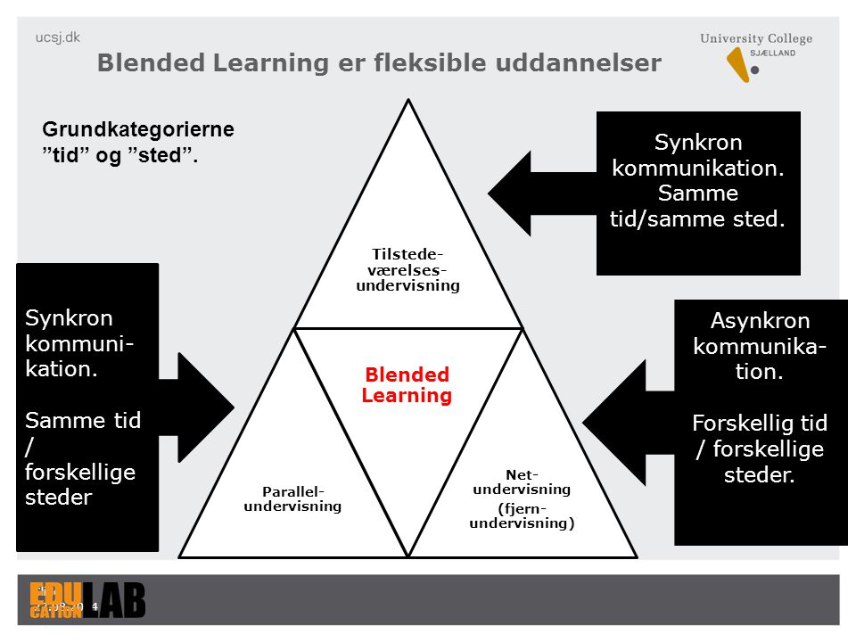 Blended Learning er fleksible uddannelser