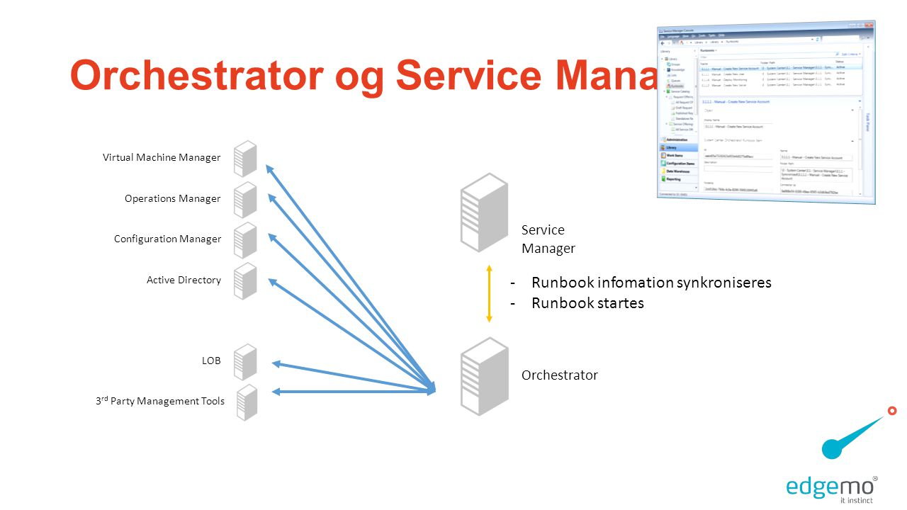 Orchestrator og Service Manager