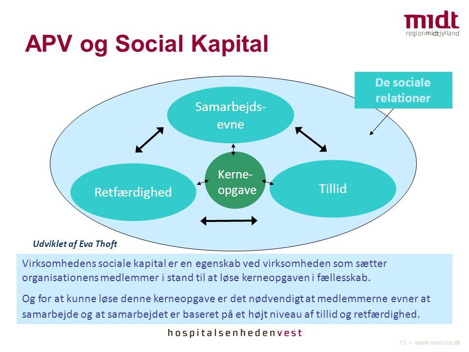 APV og Social Kapital Samarbejds- evne Tillid Retfærdighed