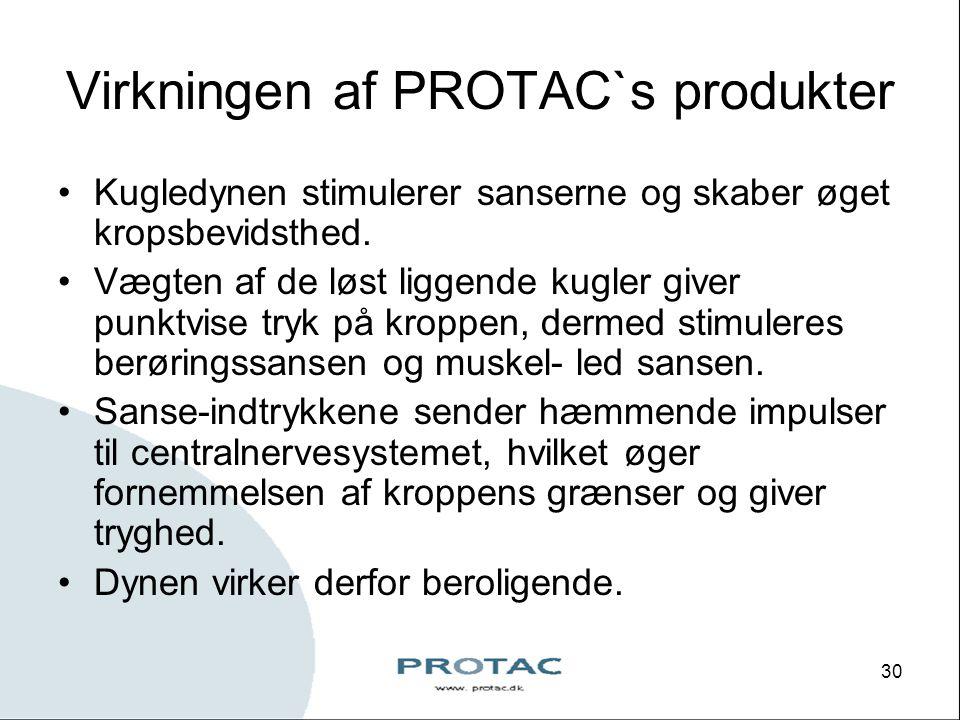 Virkningen af PROTAC`s produkter