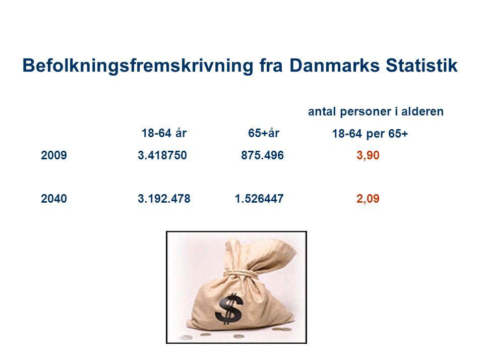 Befolkningsfremskrivning fra Danmarks Statistik