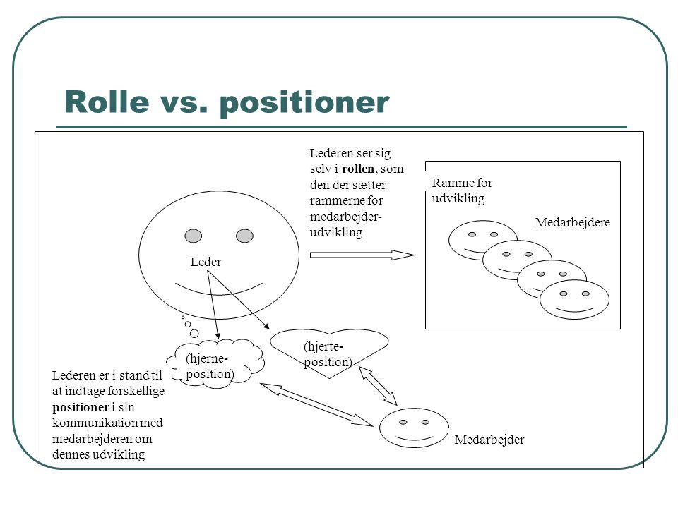 Rolle vs. positioner Leder. Lederen ser sig selv i rollen, som den der sætter rammerne for medarbejder-udvikling.