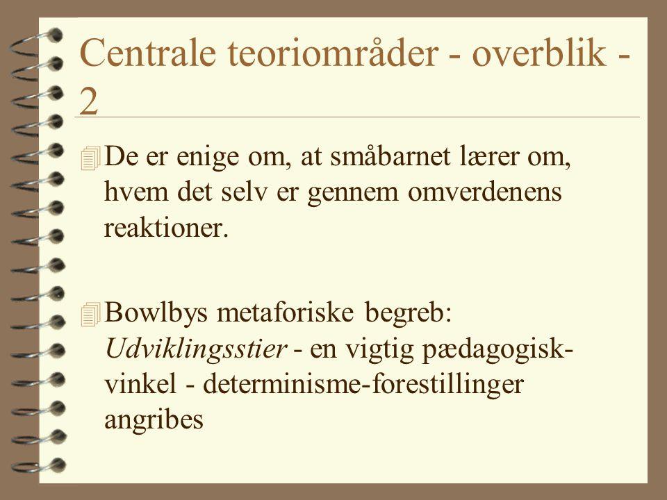 Centrale teoriområder - overblik - 2