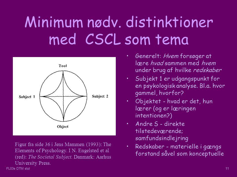 Minimum nødv. distinktioner med CSCL som tema